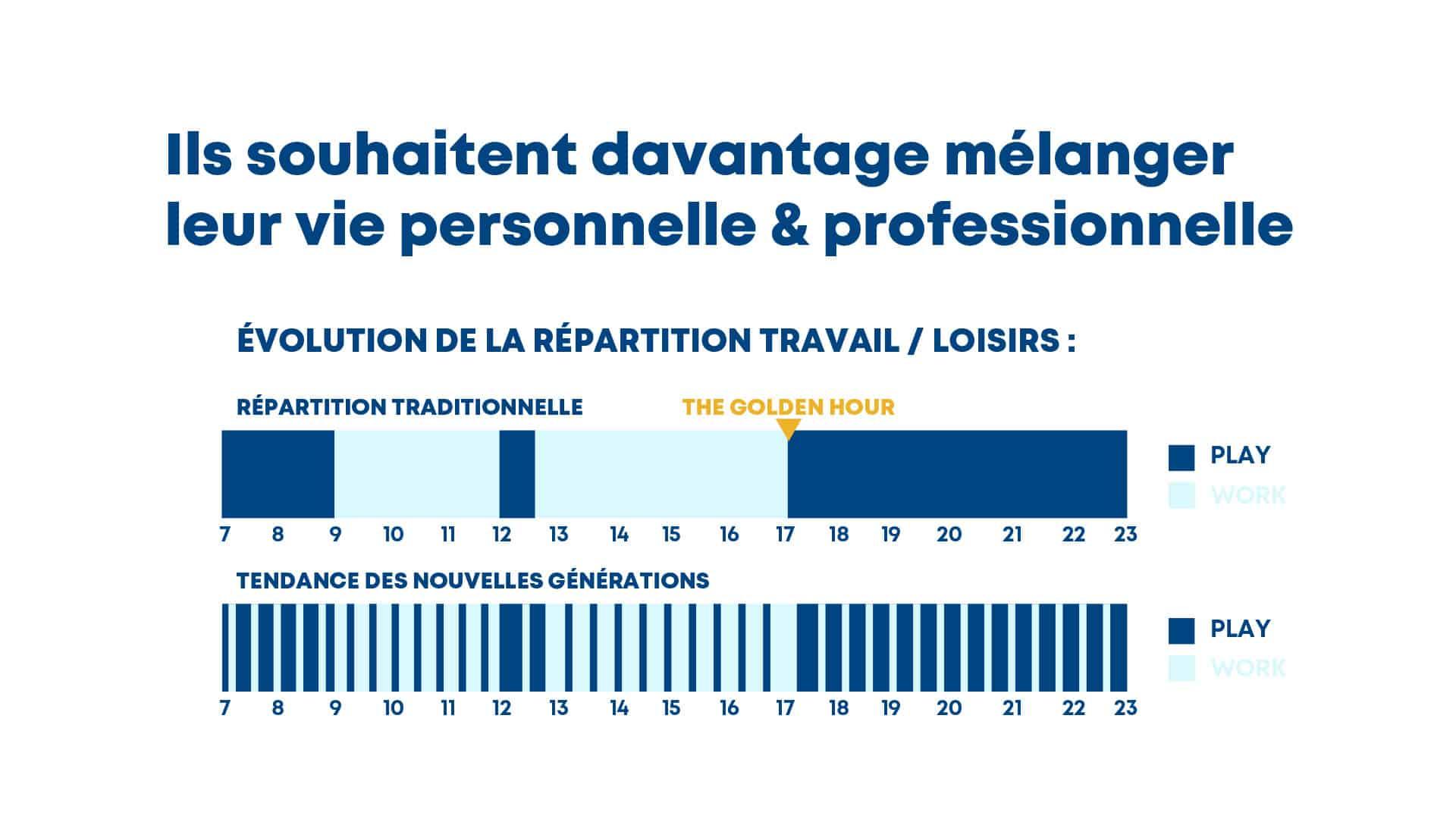 Webinaire CDB I Vie privée, vie professionnelle au bureau : continuité ou rupture ?